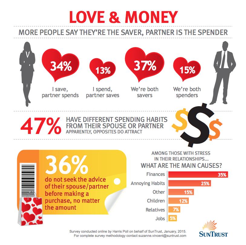 money-saver-spender-customwers-habits-survey-financial