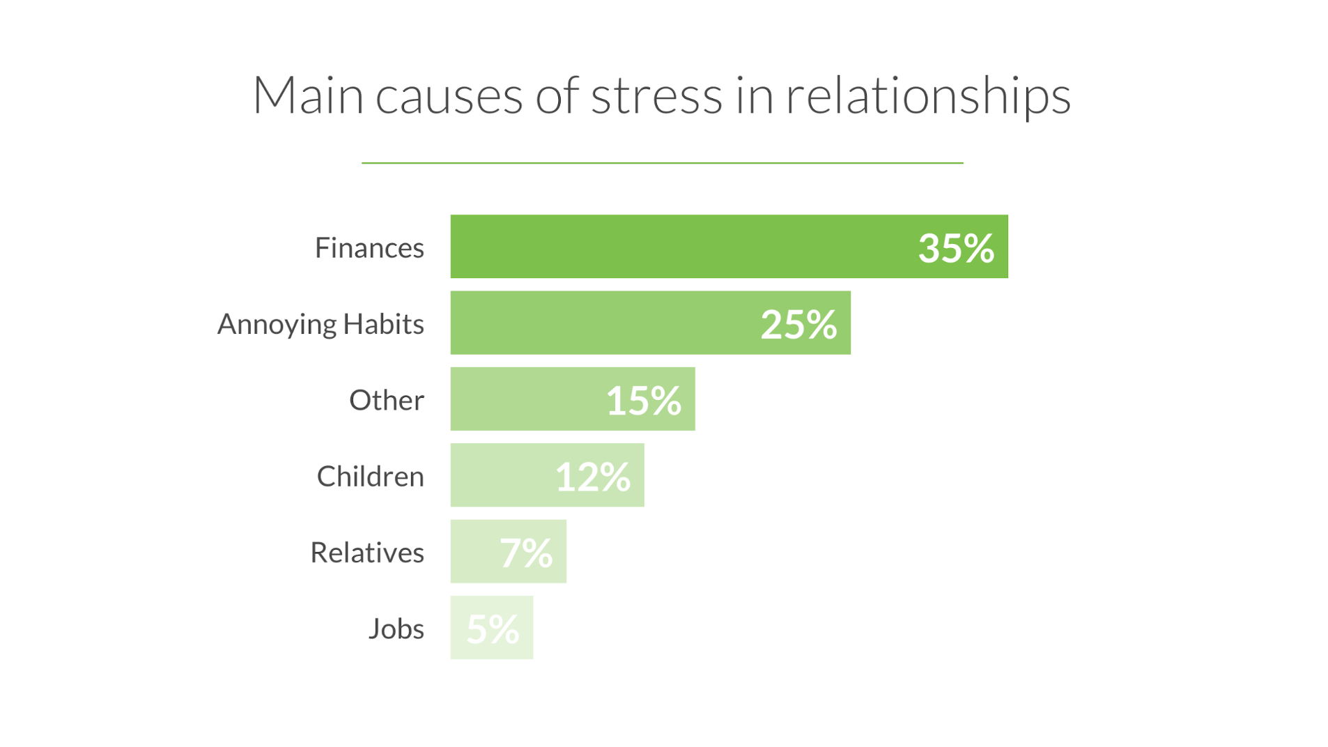 ux-design-users-stress-finance