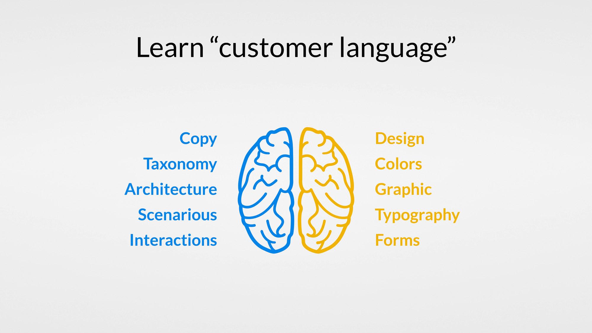 learn-customer-language-fintech-banking-uxda