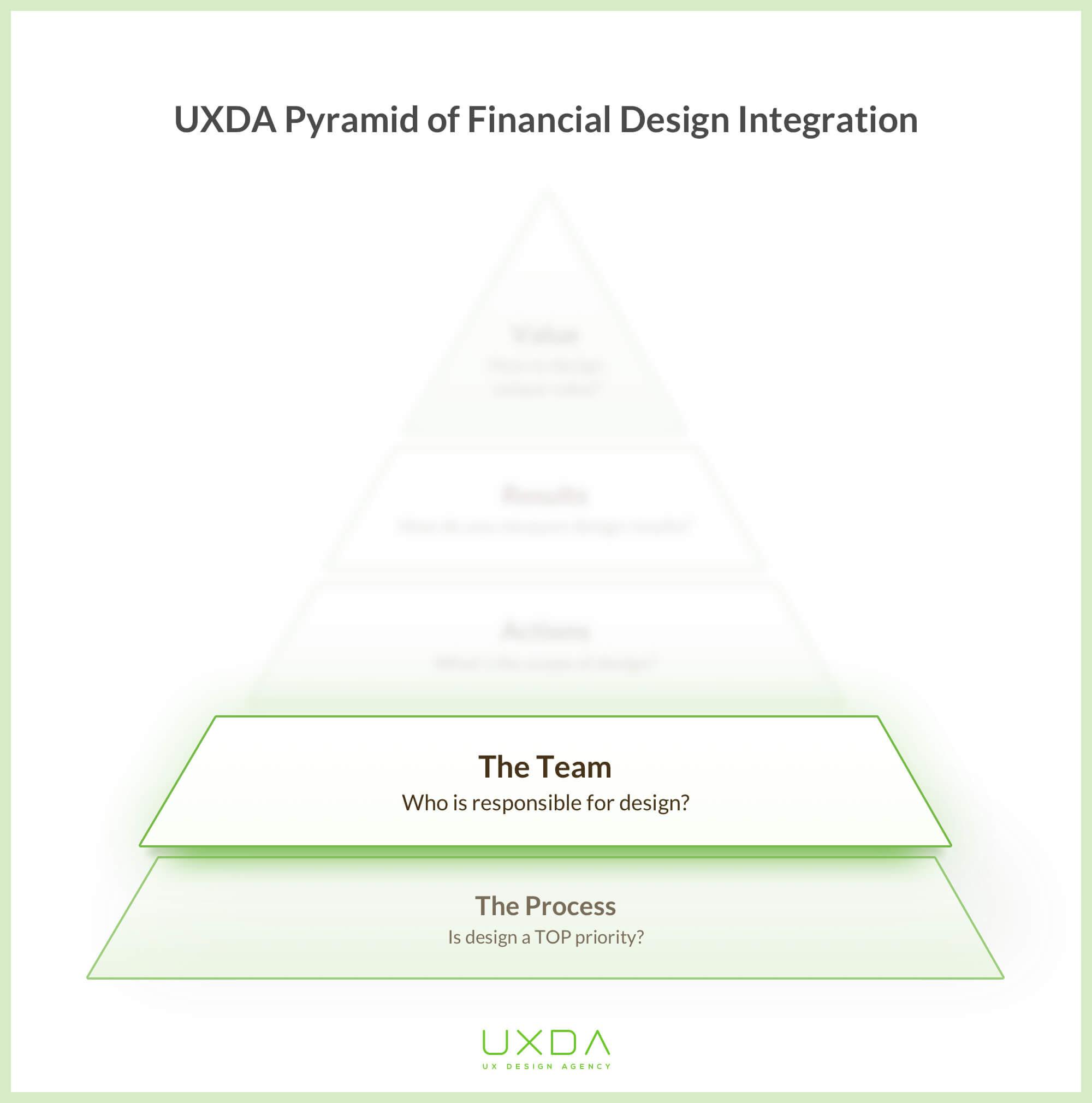financial-product-design-pyramid-team