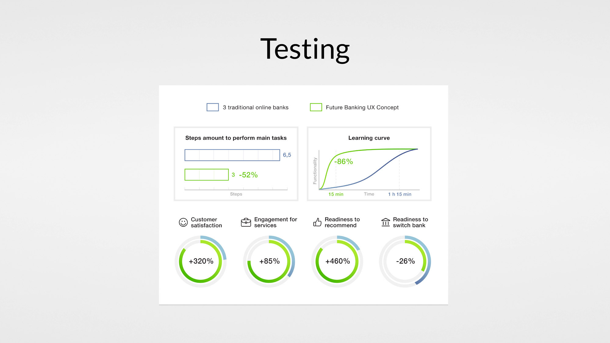 ux-design-testing-usability-uxda
