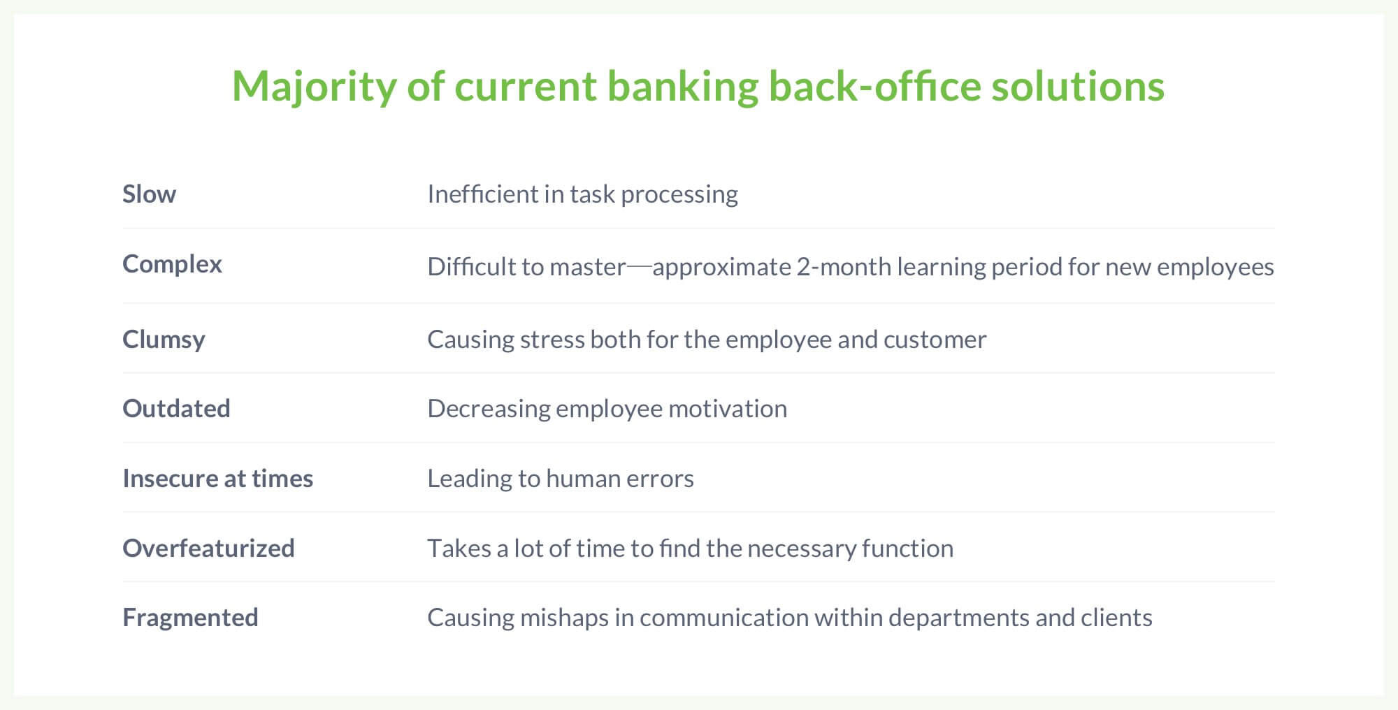 ux-design-core-banking-solution-case-study-itti-uxda