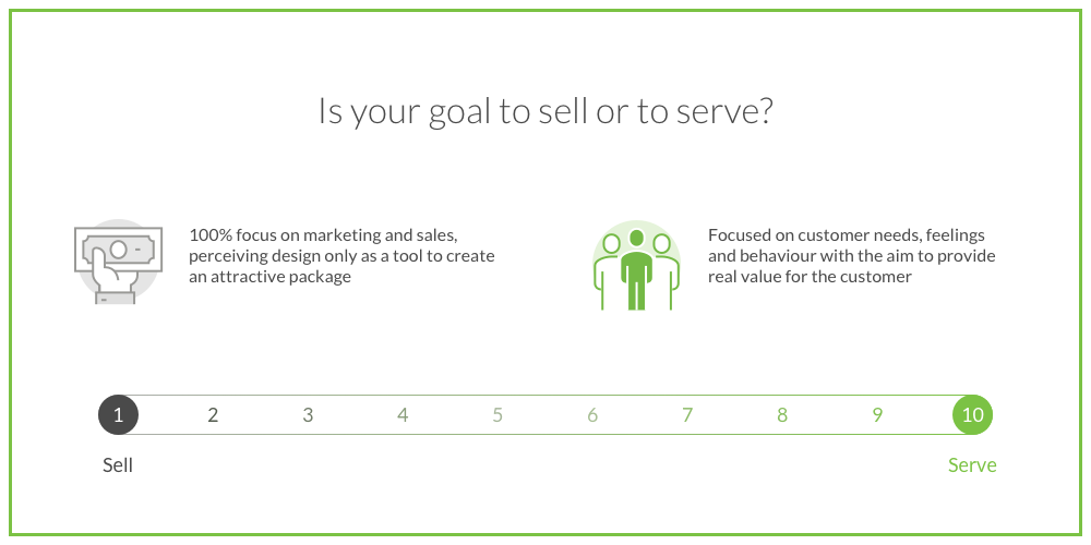 customer-experience-banking-sell-vs-serve