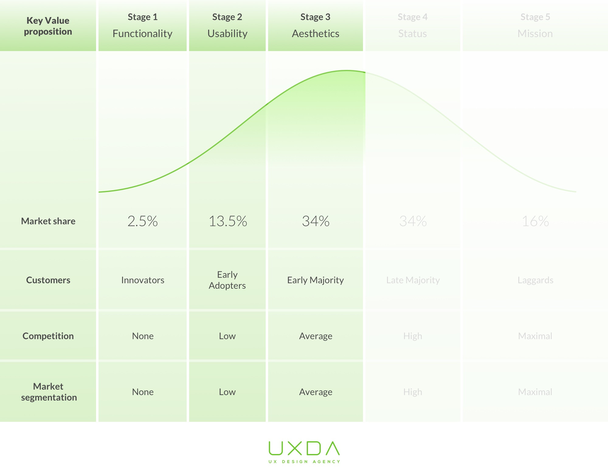 ux-financial-design-product-aesthetics