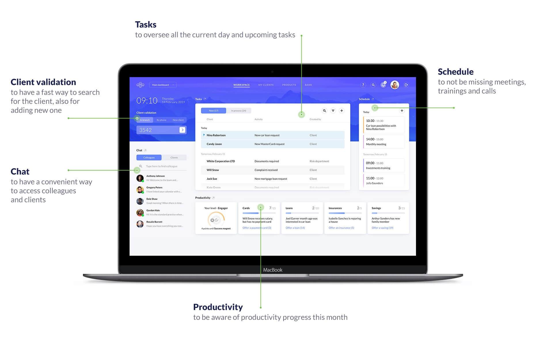 ux-design-core-banking-case-study-itti-uxda-workspace-description