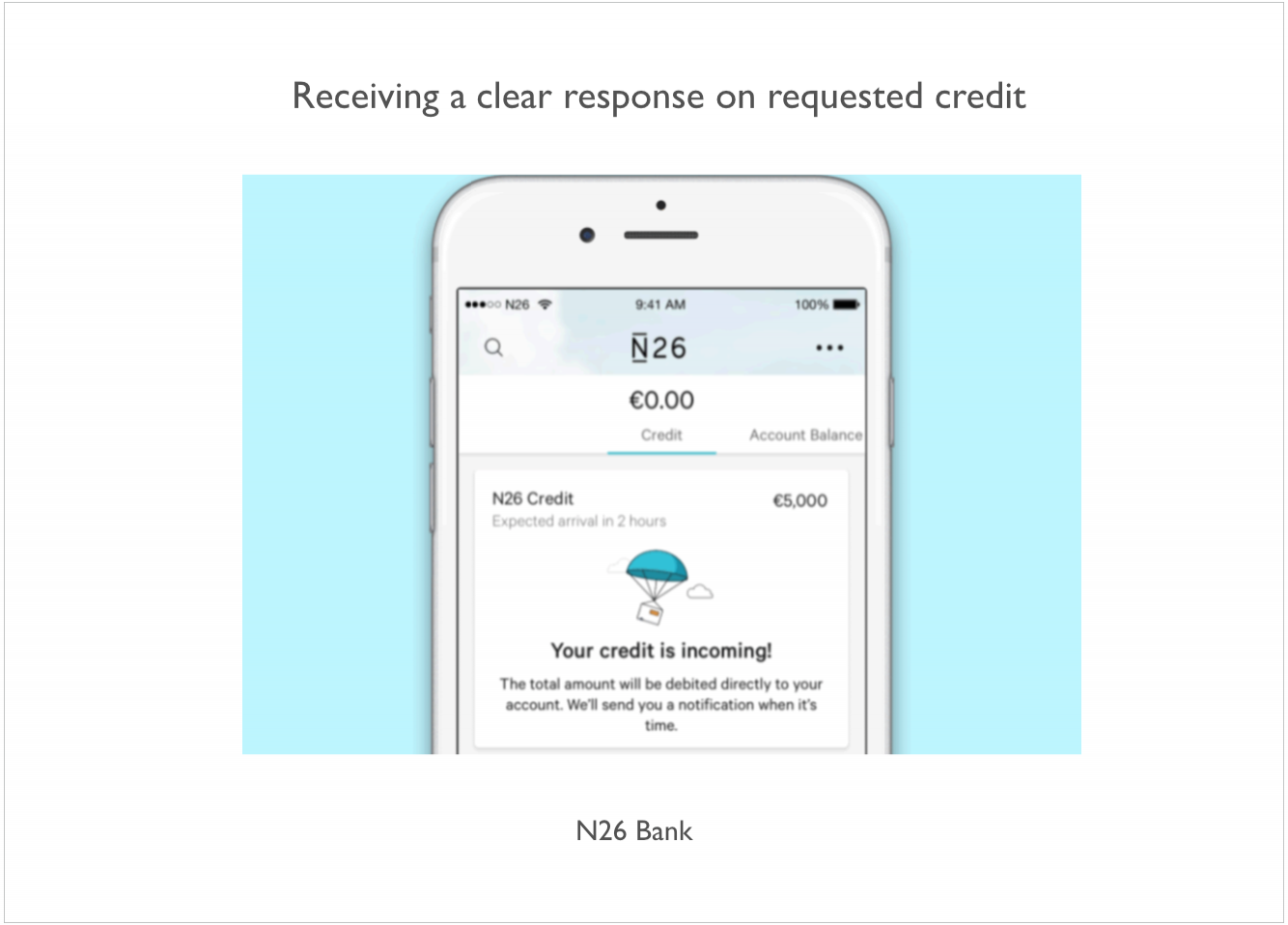 ux-design-fintech-banking-digital-credit-request-response
