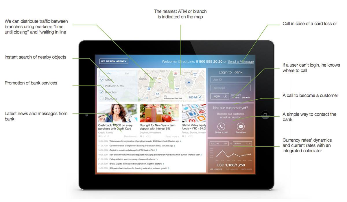 mobile-banking-dashboard-guide-uxda
